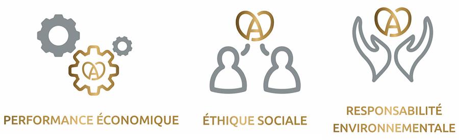Notre entreprise a l'Alsace à cœur…