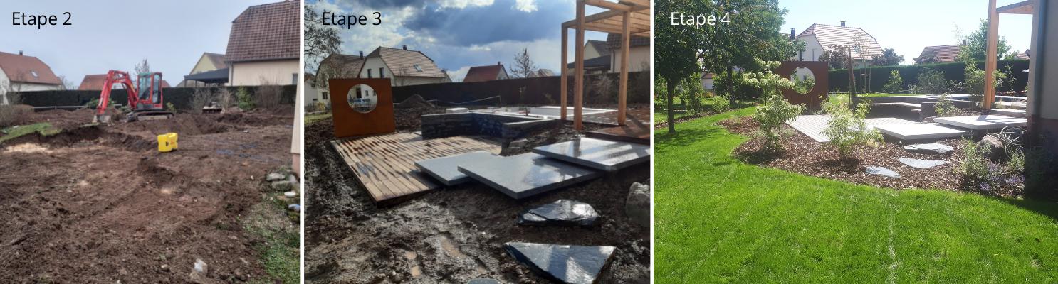 Les différentes étapes d'une rénovation de jardin